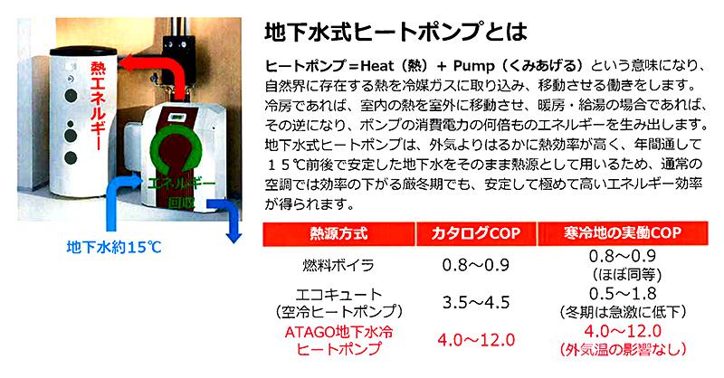 heatpump